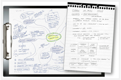 notetaking from eLN insights through Google Images