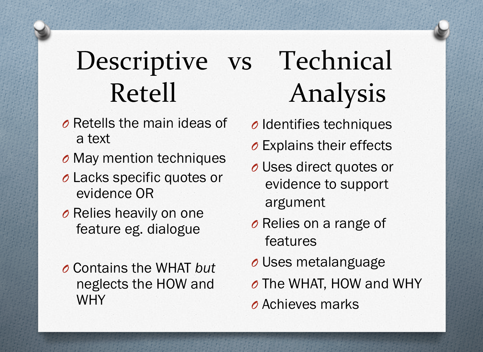 difference between analytical and descriptive thesis statements