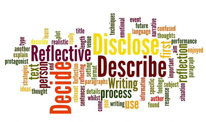 descriptive writing rubric
