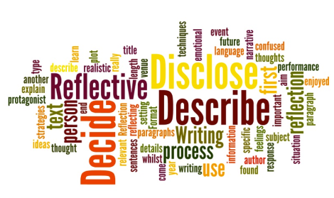 writing reflexive essay