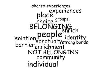 Belonging word cloud