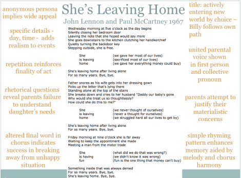 She's Leaving Home analysis