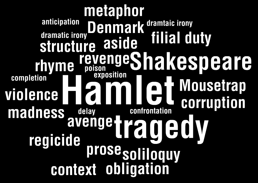 hamlet shakespeare s hamlet continues to engage audiences through its dramatic treatment of struggle Portrayal of women in hamlet   is still the most popular play of all time and continues to engage the intellectual energies of academics  of shakespeare's .