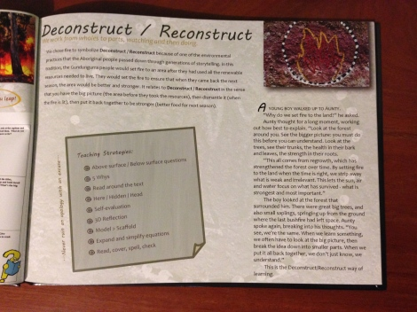 teaching Deconstruct / Reconstruct